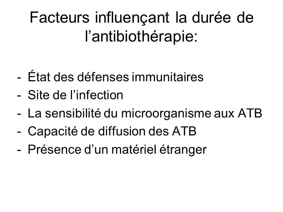 Facteurs influençant la durée de lantibiothérapie: -État des défenses immunitaires -Site de linfection -La sensibilité du microorganisme aux ATB -Capa