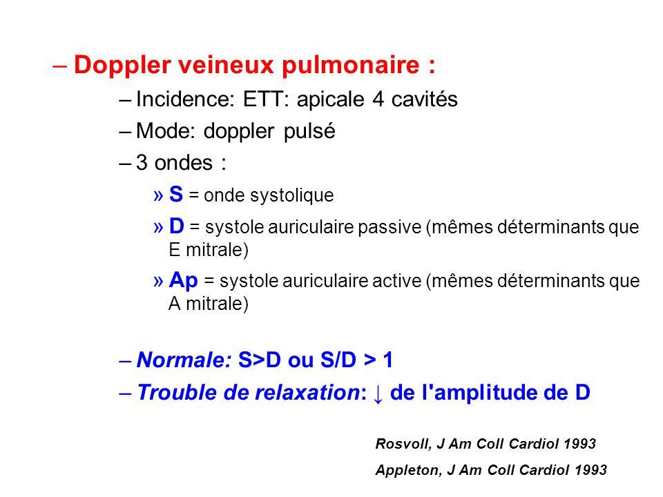 –Doppler veineux pulmonaire : –Incidence: ETT: apicale 4 cavités –Mode: doppler pulsé –3 ondes : »S = onde systolique »D = systole auriculaire passive (mêmes déterminants que E mitrale) »Ap = systole auriculaire active (mêmes déterminants que A mitrale) –Normale: S>D ou S/D > 1 –Trouble de relaxation: de l amplitude de D Rosvoll, J Am Coll Cardiol 1993 Appleton, J Am Coll Cardiol 1993