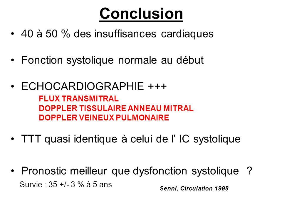 Conclusion 40 à 50 % des insuffisances cardiaques Fonction systolique normale au début ECHOCARDIOGRAPHIE +++ FLUX TRANSMITRAL DOPPLER TISSULAIRE ANNEAU MITRAL DOPPLER VEINEUX PULMONAIRE TTT quasi identique à celui de l IC systolique Pronostic meilleur que dysfonction systolique .