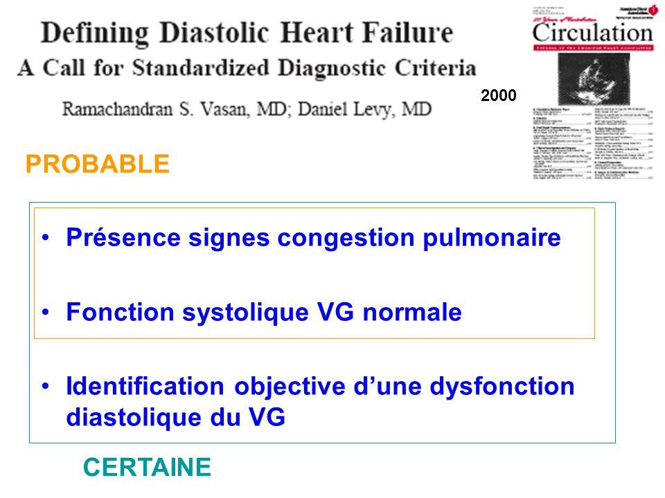 Présence signes congestion pulmonaire Fonction systolique VG normale Identification objective dune dysfonction diastolique du VG 2000 CERTAINE PROBABLE