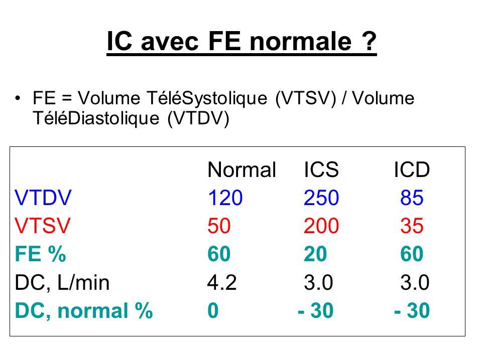 IC avec FE normale .