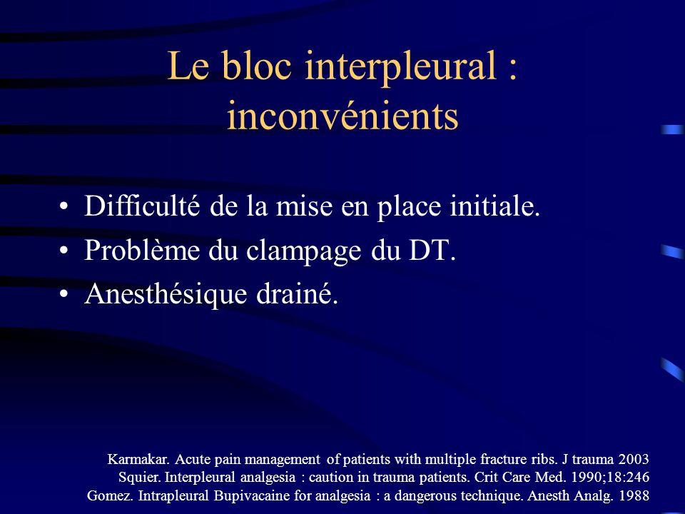 Le bloc interpleural : inconvénients Difficulté de la mise en place initiale.