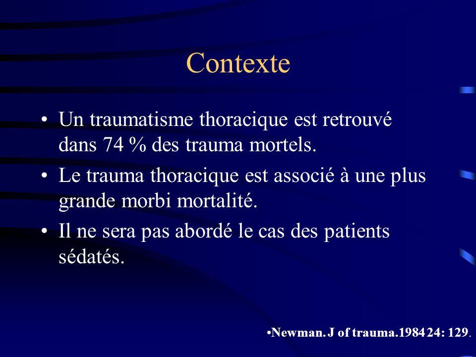 Contexte Un traumatisme thoracique est retrouvé dans 74 % des trauma mortels.