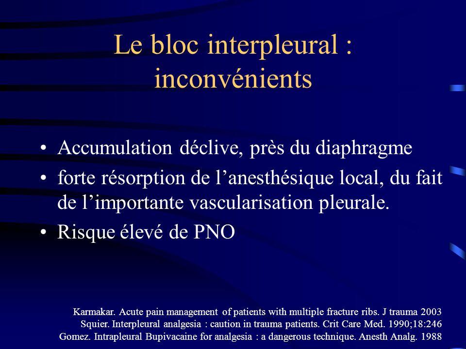 Le bloc interpleural : inconvénients Accumulation déclive, près du diaphragme forte résorption de lanesthésique local, du fait de limportante vascularisation pleurale.