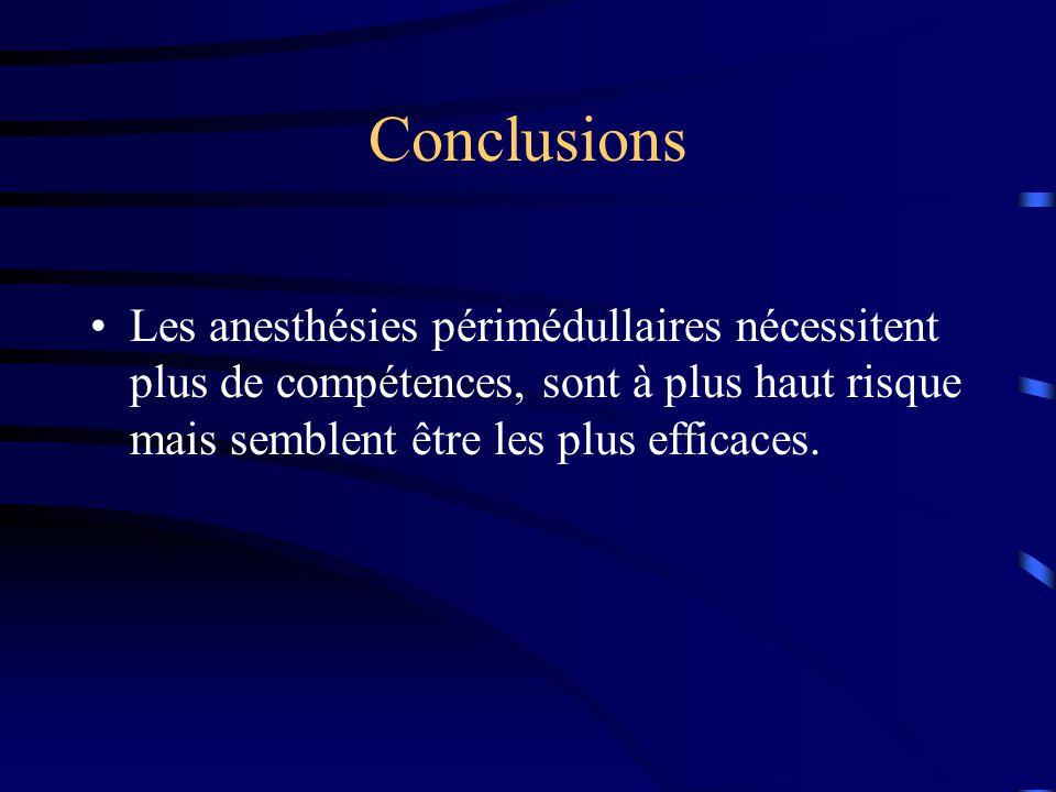 Conclusions Les anesthésies périmédullaires nécessitent plus de compétences, sont à plus haut risque mais semblent être les plus efficaces.