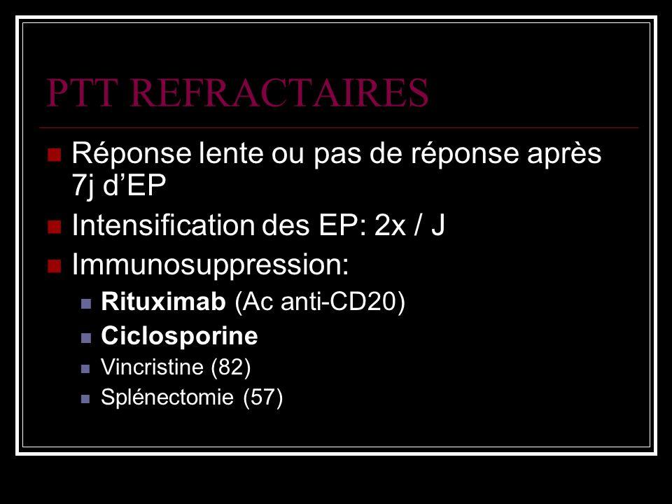 PTT REFRACTAIRES Réponse lente ou pas de réponse après 7j dEP Intensification des EP: 2x / J Immunosuppression: Rituximab (Ac anti-CD20) Ciclosporine