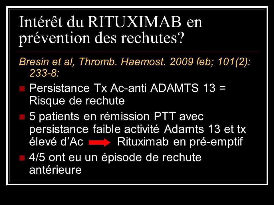 Intérêt du RITUXIMAB en prévention des rechutes? Bresin et al, Thromb. Haemost. 2009 feb; 101(2): 233-8: Persistance Tx Ac-anti ADAMTS 13 = Risque de