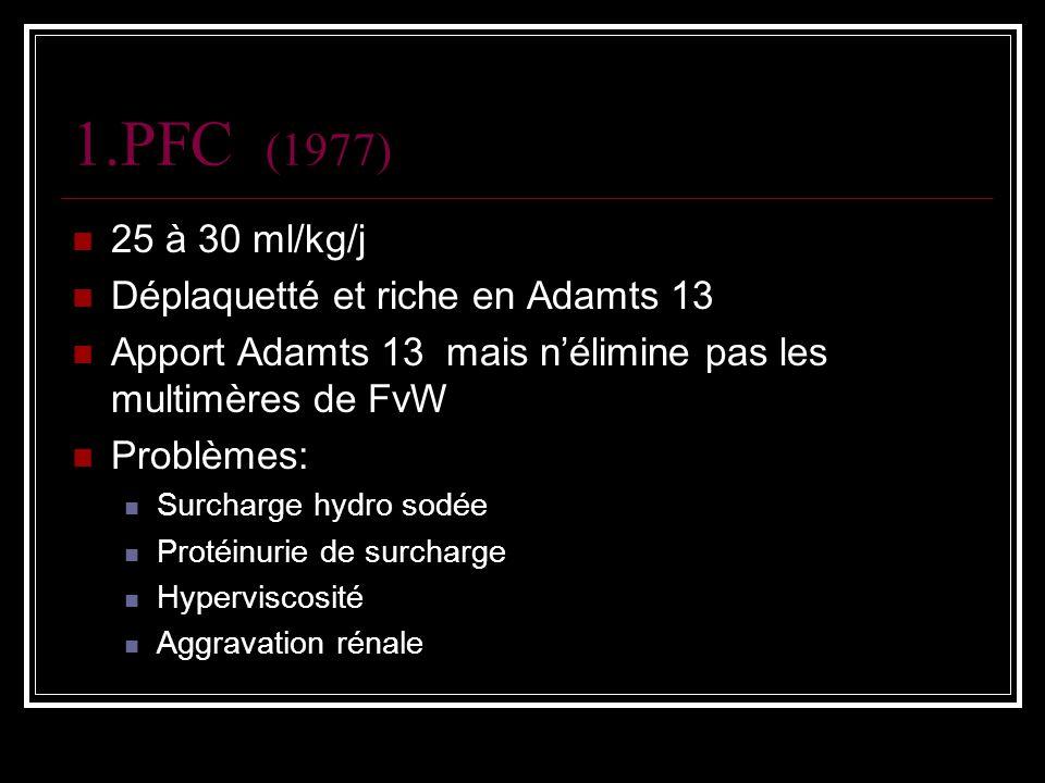 1.PFC (1977) 25 à 30 ml/kg/j Déplaquetté et riche en Adamts 13 Apport Adamts 13 mais nélimine pas les multimères de FvW Problèmes: Surcharge hydro sod