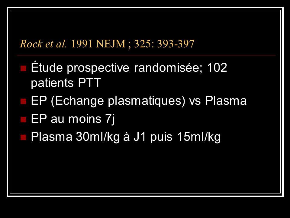 Rock et al. 1991 NEJM ; 325: 393-397 Étude prospective randomisée; 102 patients PTT EP (Echange plasmatiques) vs Plasma EP au moins 7j Plasma 30ml/kg