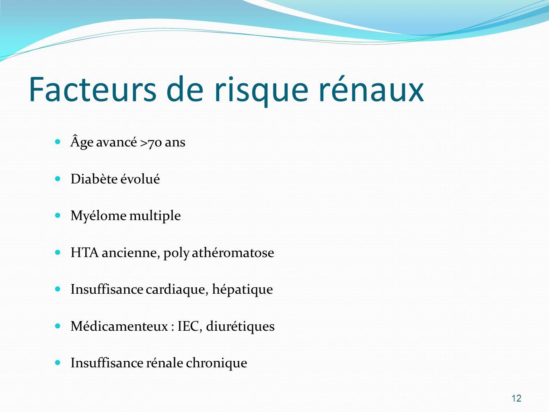 Facteurs de risque rénaux Âge avancé >70 ans Diabète évolué Myélome multiple HTA ancienne, poly athéromatose Insuffisance cardiaque, hépatique Médicamenteux : IEC, diurétiques Insuffisance rénale chronique 12