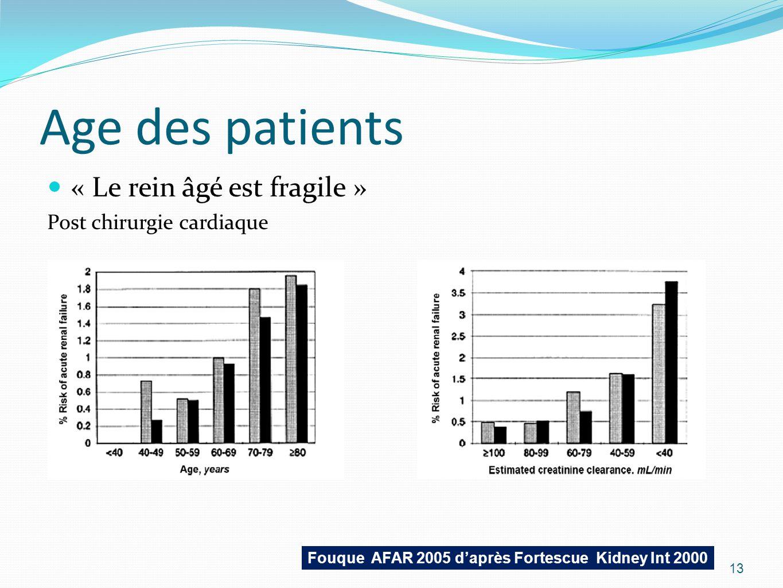 Age des patients « Le rein âgé est fragile » Post chirurgie cardiaque 13 Fouque AFAR 2005 daprès Fortescue Kidney Int 2000