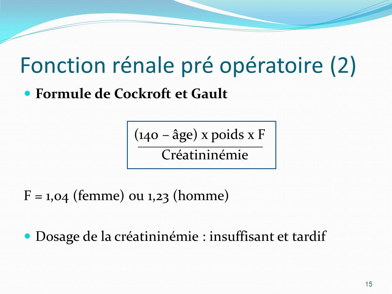 Fonction rénale pré opératoire (2) Formule de Cockroft et Gault (140 – âge) x poids x F Créatininémie F = 1,04 (femme) ou 1,23 (homme) Dosage de la créatininémie : insuffisant et tardif 15