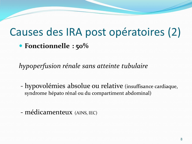 Causes des IRA post opératoires (2) Fonctionnelle : 50% hypoperfusion rénale sans atteinte tubulaire - hypovolémies absolue ou relative (insuffisance cardiaque, syndrome hépato rénal ou du compartiment abdominal) - médicamenteux (AINS, IEC) 8