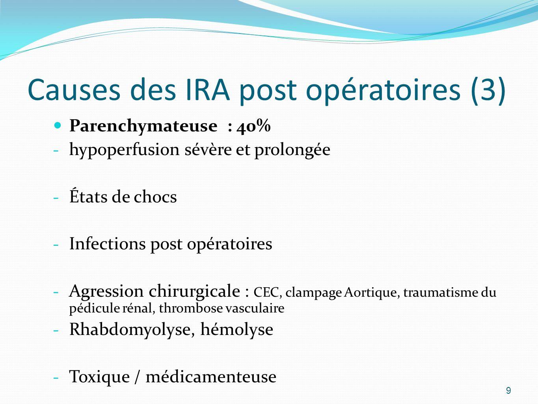 Causes des IRA post opératoires (3) Parenchymateuse : 40% - hypoperfusion sévère et prolongée - États de chocs - Infections post opératoires - Agression chirurgicale : CEC, clampage Aortique, traumatisme du pédicule rénal, thrombose vasculaire - Rhabdomyolyse, hémolyse - Toxique / médicamenteuse 9