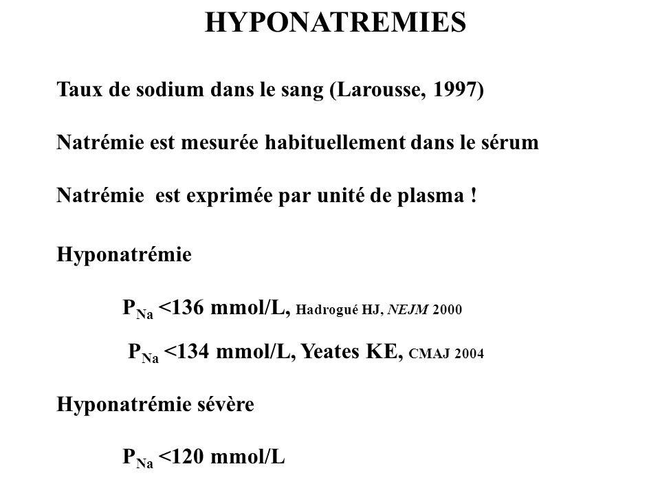 HYPONATREMIES Taux de sodium dans le sang (Larousse, 1997) Natrémie est mesurée habituellement dans le sérum Natrémie est exprimée par unité de plasma