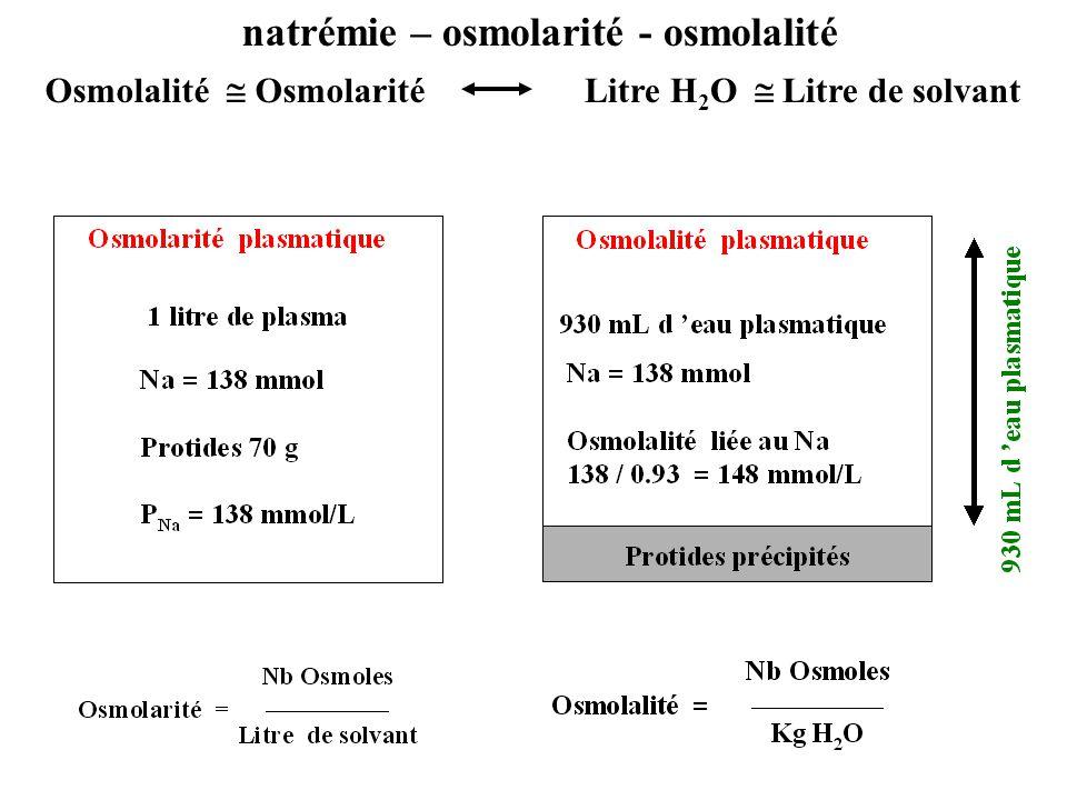 natrémie – osmolarité - osmolalité Osmolalité OsmolaritéLitre H 2 O Litre de solvant