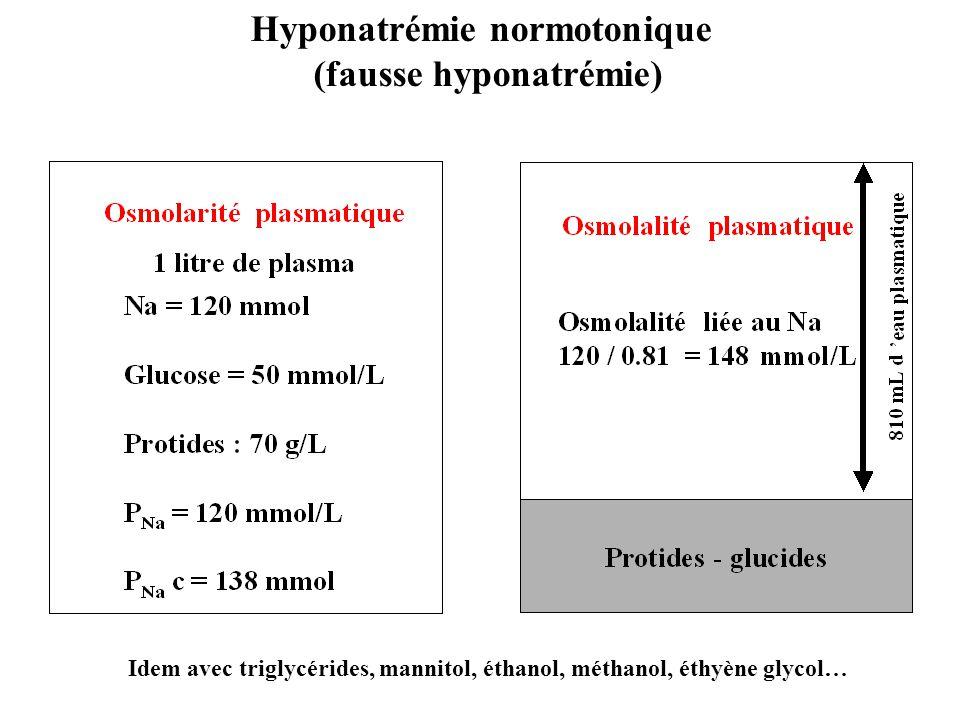 Hyponatrémie normotonique (fausse hyponatrémie) Idem avec triglycérides, mannitol, éthanol, méthanol, éthyène glycol…