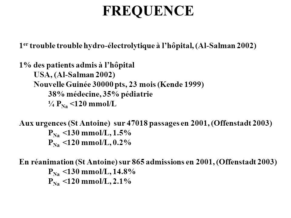 1 er trouble trouble hydro-électrolytique à lhôpital, (Al-Salman 2002) 1% des patients admis à lhôpital USA, (Al-Salman 2002) Nouvelle Guinée 30000 pt