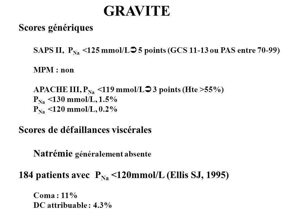 Scores génériques SAPS II, P Na <125 mmol/L 5 points (GCS 11-13 ou PAS entre 70-99) MPM : non APACHE III, P Na 55%) P Na <130 mmol/L, 1.5% P Na <120 m