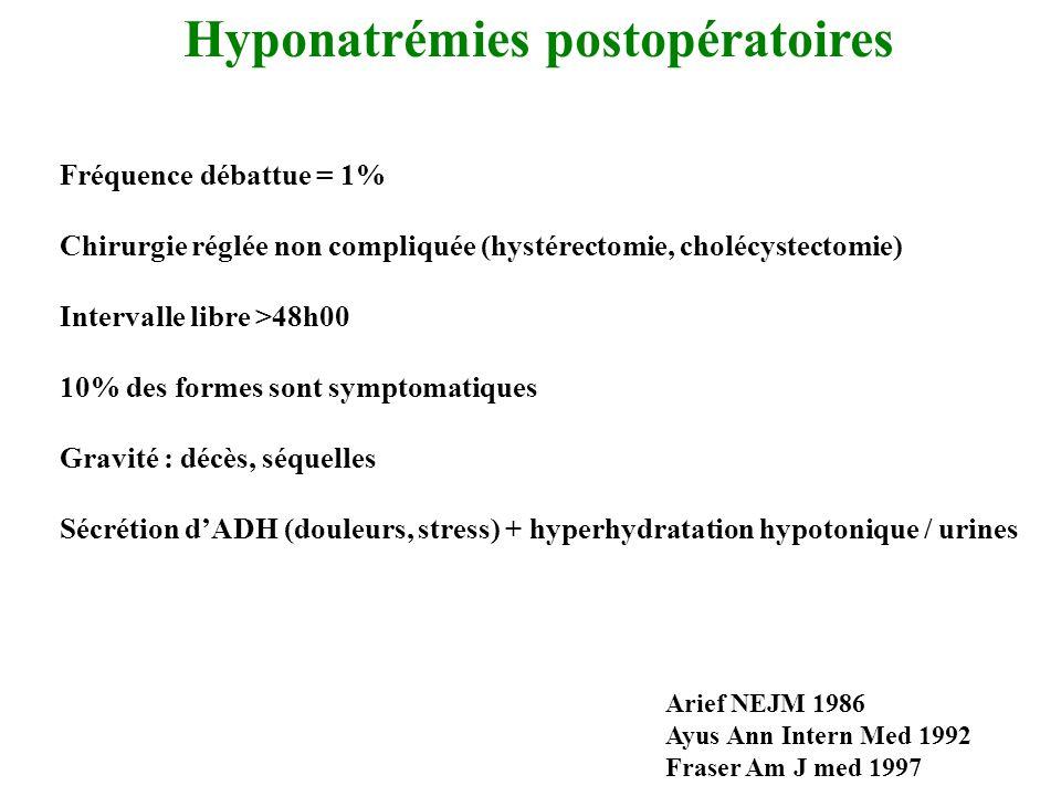 Hyponatrémies postopératoires Fréquence débattue = 1% Chirurgie réglée non compliquée (hystérectomie, cholécystectomie) Intervalle libre >48h00 10% de