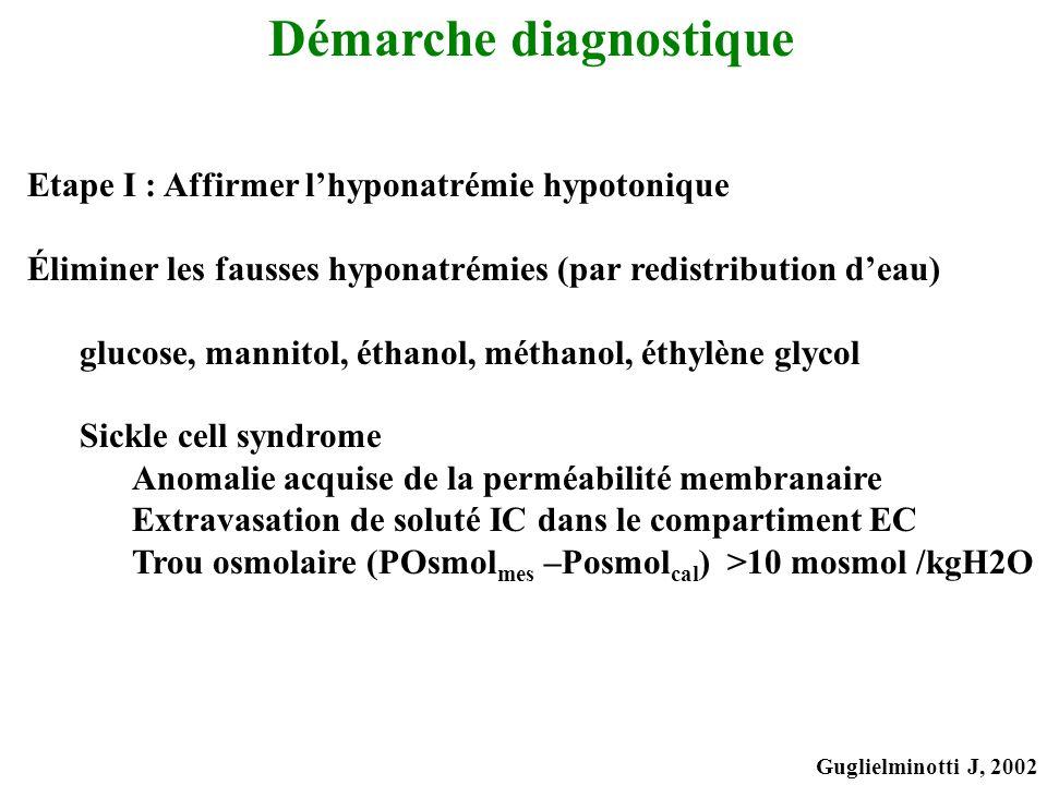 Démarche diagnostique Etape I : Affirmer lhyponatrémie hypotonique Éliminer les fausses hyponatrémies (par redistribution deau) glucose, mannitol, éth