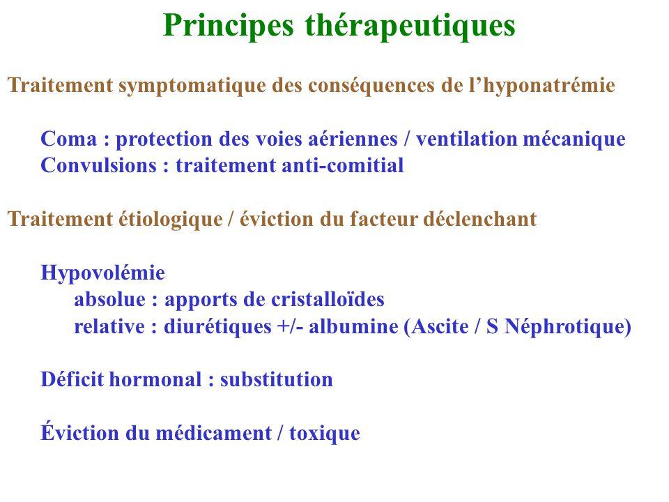 Principes thérapeutiques Traitement symptomatique des conséquences de lhyponatrémie Coma : protection des voies aériennes / ventilation mécanique Conv