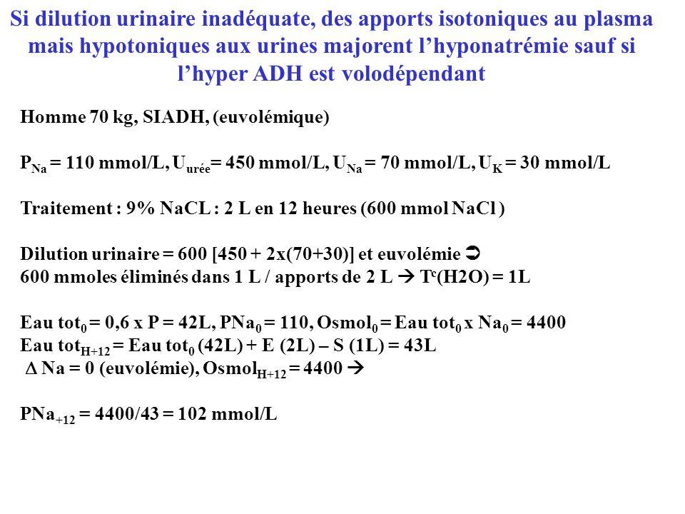 Homme 70 kg, SIADH, (euvolémique) P Na = 110 mmol/L, U urée = 450 mmol/L, U Na = 70 mmol/L, U K = 30 mmol/L Traitement : 9% NaCL : 2 L en 12 heures (6