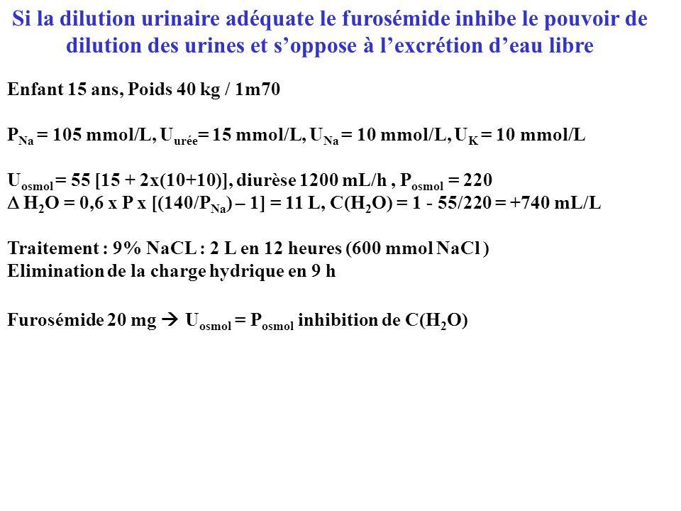 Enfant 15 ans, Poids 40 kg / 1m70 P Na = 105 mmol/L, U urée = 15 mmol/L, U Na = 10 mmol/L, U K = 10 mmol/L U osmol = 55 [15 + 2x(10+10)], diurèse 1200