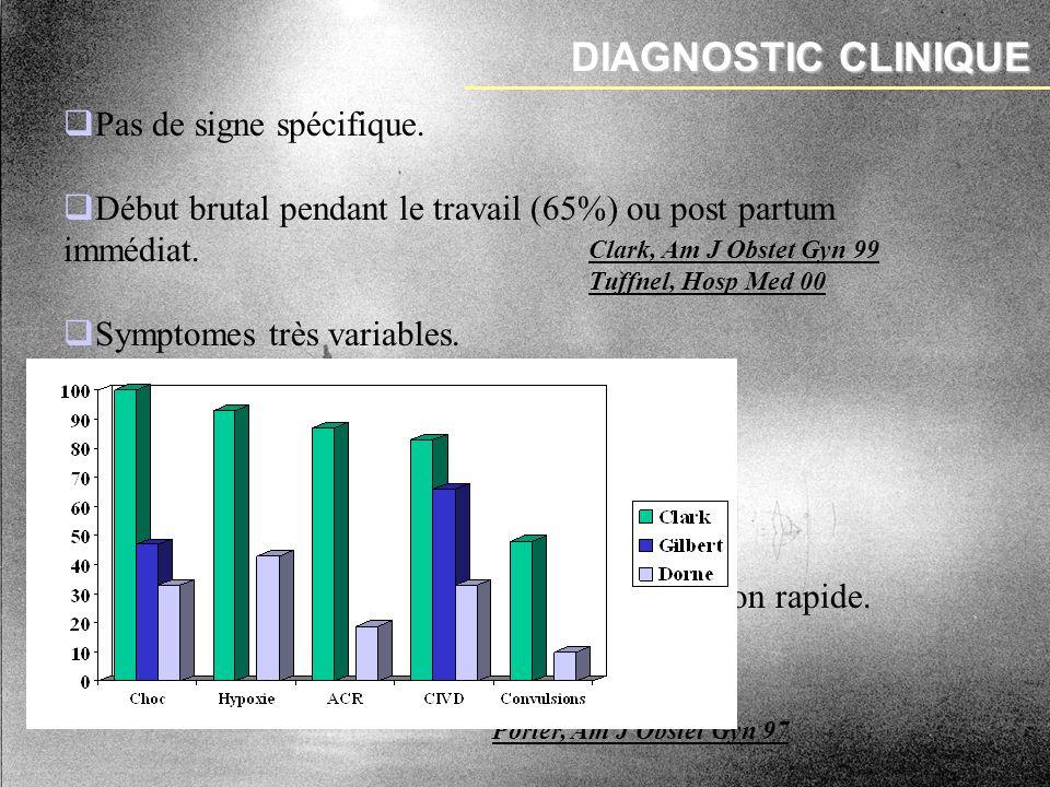 DIAGNOSTIC CLINIQUE Porter, Am J Obstet Gyn 97 Pas de signe spécifique. Début brutal pendant le travail (65%) ou post partum immédiat. Symptomes très