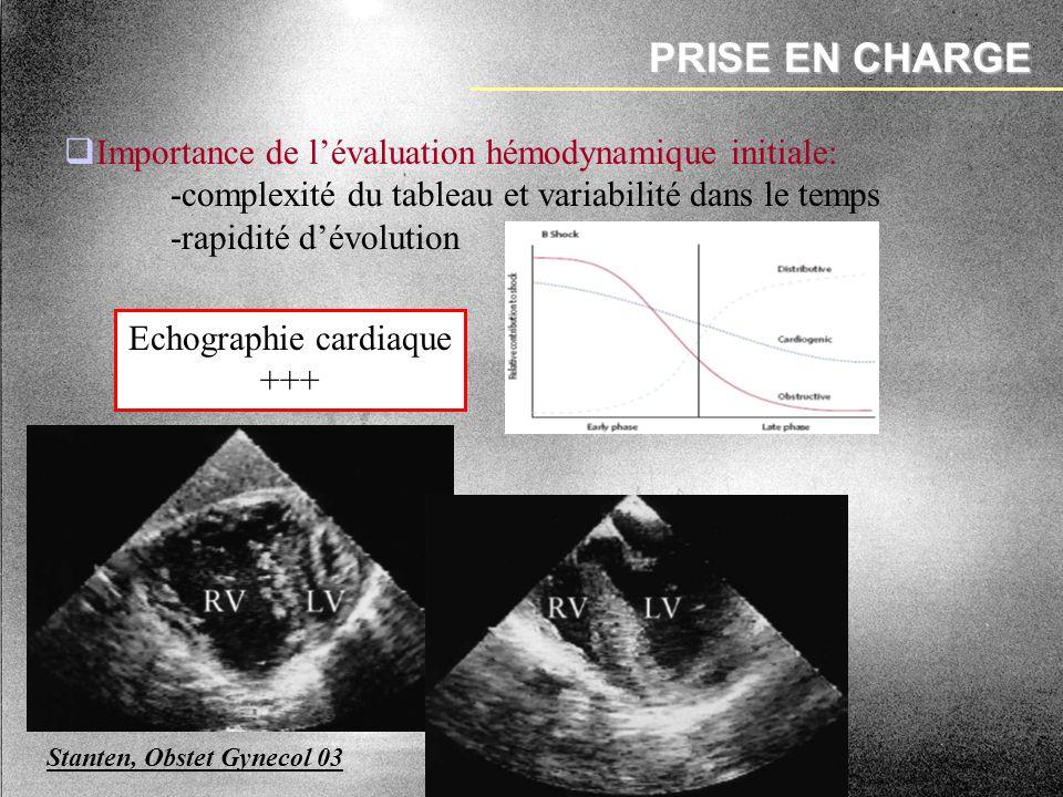 PRISE EN CHARGE Importance de lévaluation hémodynamique initiale: -complexité du tableau et variabilité dans le temps -rapidité dévolution Echographie