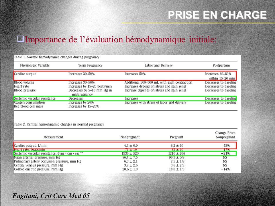 PRISE EN CHARGE Importance de lévaluation hémodynamique initiale: Fugitani, Crit Care Med 05