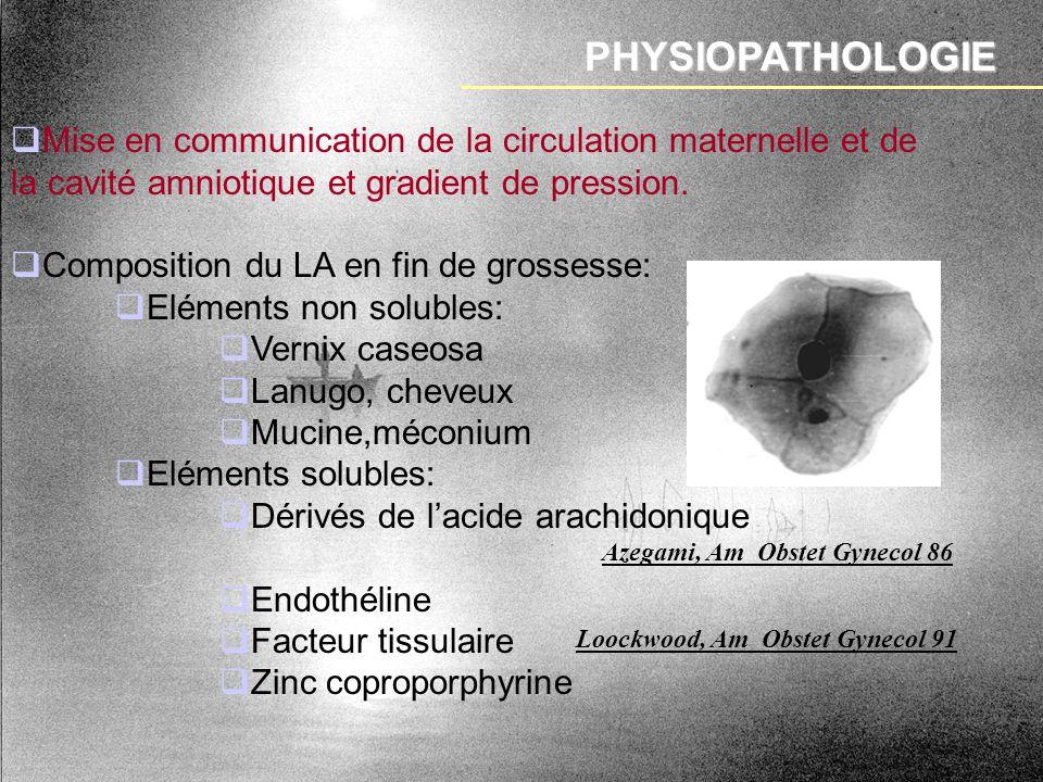 PHYSIOPATHOLOGIE Azegami, Am Obstet Gynecol 86 Mise en communication de la circulation maternelle et de la cavité amniotique et gradient de pression.