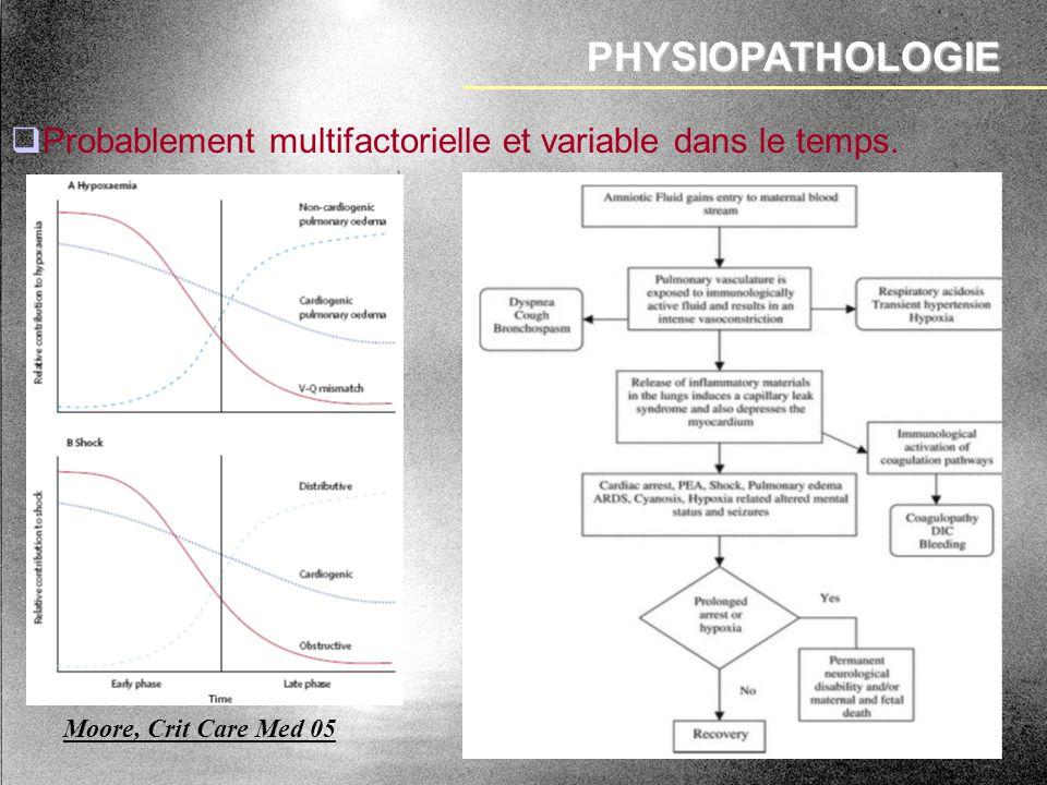 Vasoconstriction Perméabilité capillaire CIVD Vasoplégie Inotropisme - PHYSIOPATHOLOGIE EFFRACTION DE LAEl.