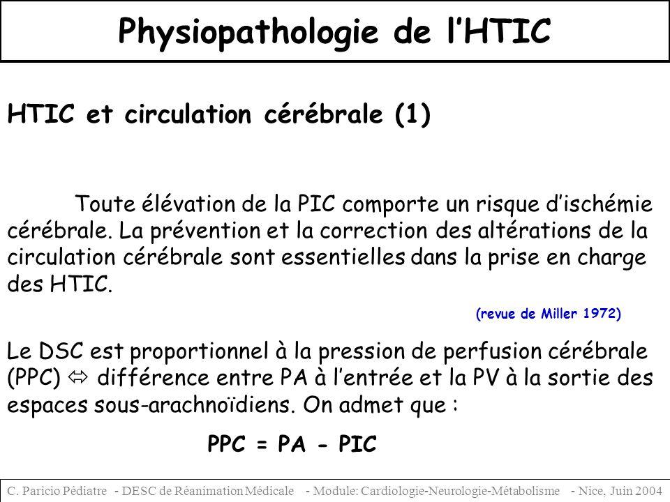Physiopathologie de lHTIC C. Paricio Pédiatre - DESC de Réanimation Médicale - Module: Cardiologie-Neurologie-Métabolisme - Nice, Juin 2004 HTIC et ci