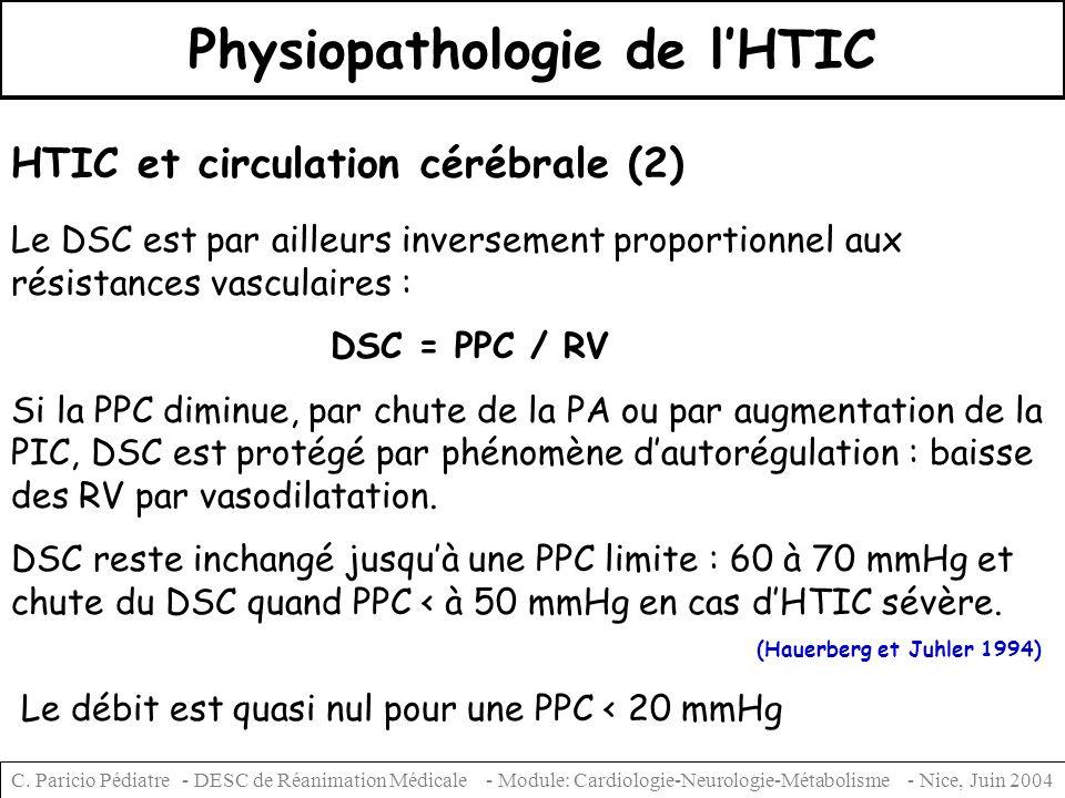 Le DSC est par ailleurs inversement proportionnel aux résistances vasculaires : DSC = PPC / RV Si la PPC diminue, par chute de la PA ou par augmentati