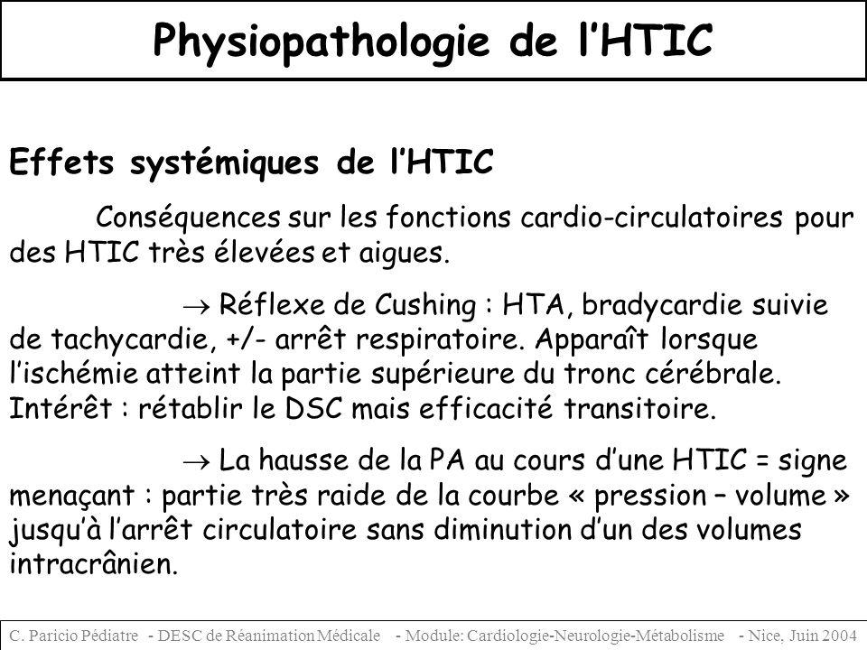 Physiopathologie de lHTIC C. Paricio Pédiatre - DESC de Réanimation Médicale - Module: Cardiologie-Neurologie-Métabolisme - Nice, Juin 2004 Effets sys