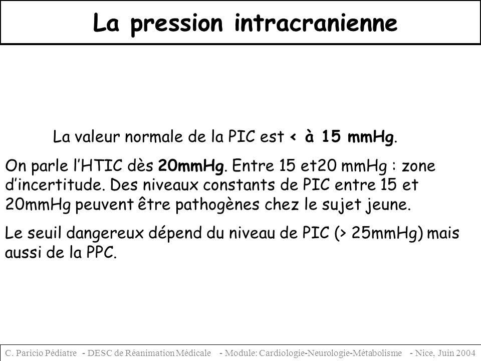 La pression intracranienne C. Paricio Pédiatre - DESC de Réanimation Médicale - Module: Cardiologie-Neurologie-Métabolisme - Nice, Juin 2004 La valeur