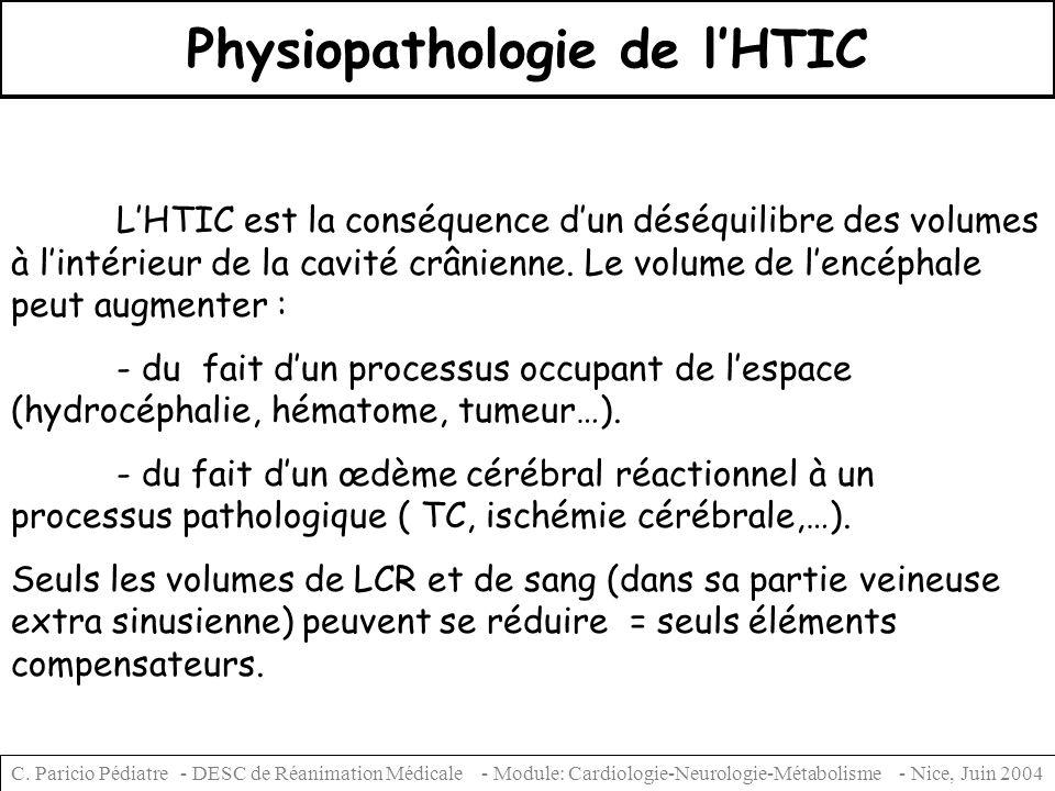 LHTIC est la conséquence dun déséquilibre des volumes à lintérieur de la cavité crânienne. Le volume de lencéphale peut augmenter : - du fait dun proc
