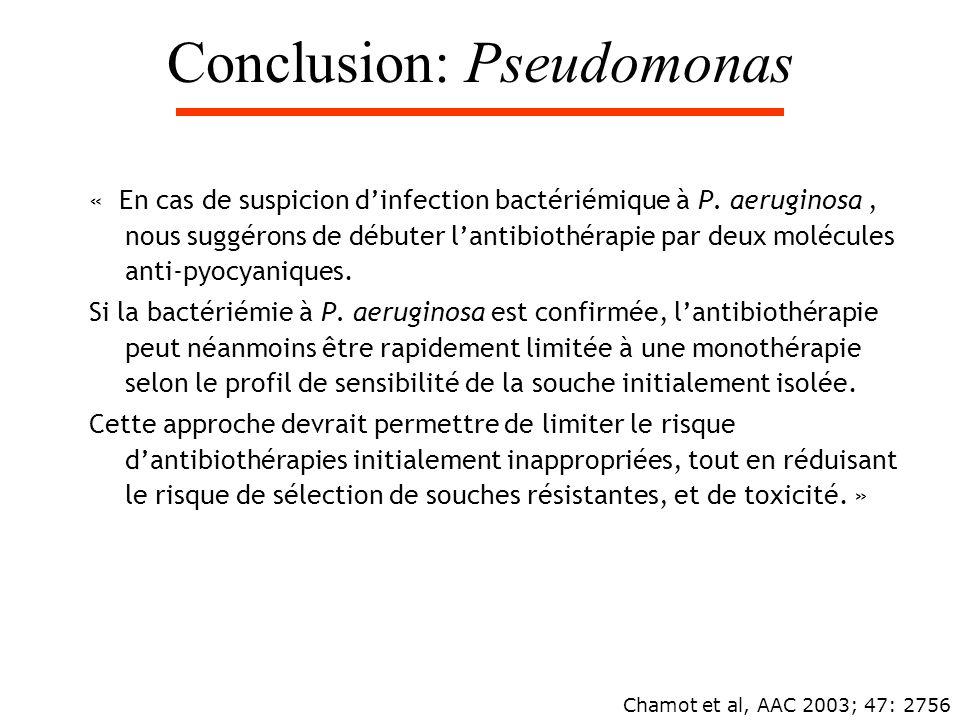 Conclusion: Pseudomonas « En cas de suspicion dinfection bactériémique à P. aeruginosa, nous suggérons de débuter lantibiothérapie par deux molécules