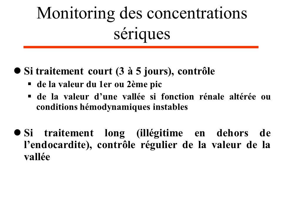 Monitoring des concentrations sériques Si traitement court (3 à 5 jours), contrôle de la valeur du 1er ou 2ème pic de la valeur dune vallée si fonctio