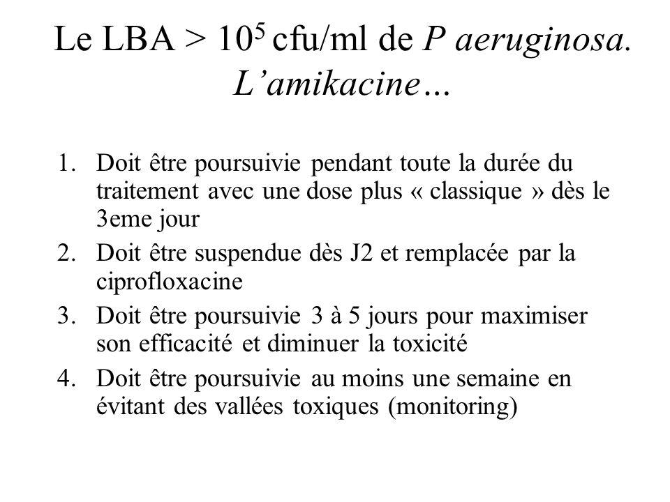 Le LBA > 10 5 cfu/ml de P aeruginosa. Lamikacine… 1.Doit être poursuivie pendant toute la durée du traitement avec une dose plus « classique » dès le