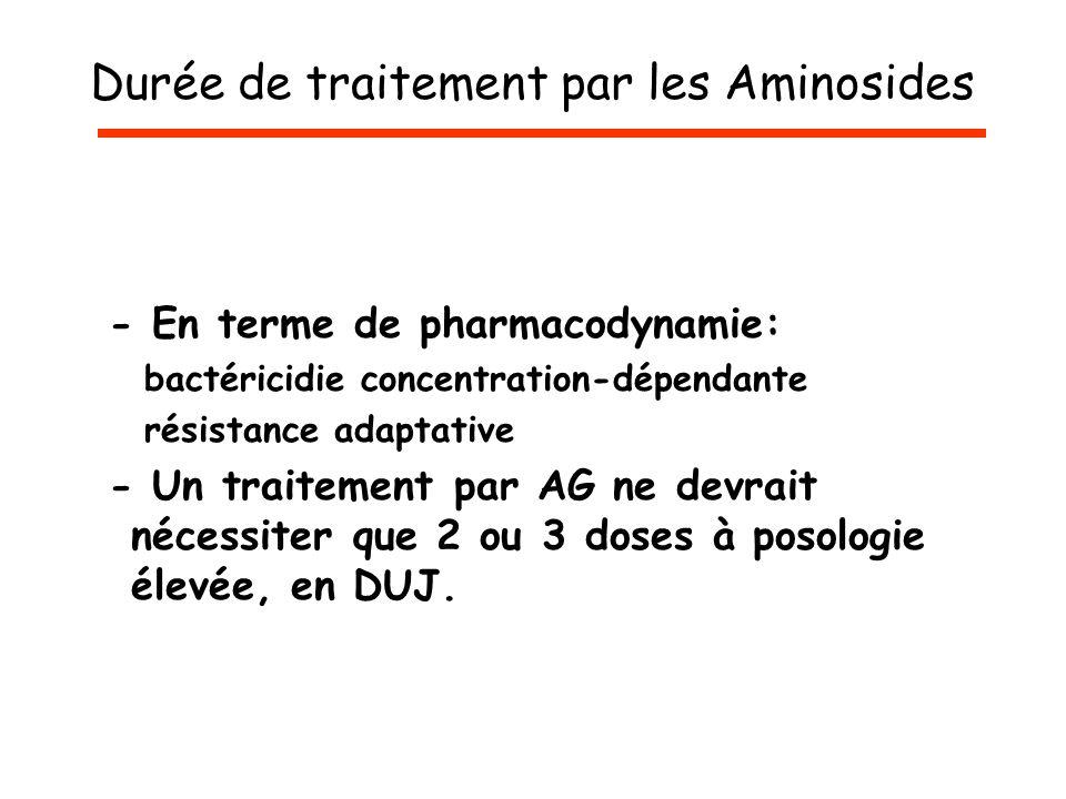 Durée de traitement par les Aminosides - En terme de pharmacodynamie: bactéricidie concentration-dépendante résistance adaptative - Un traitement par