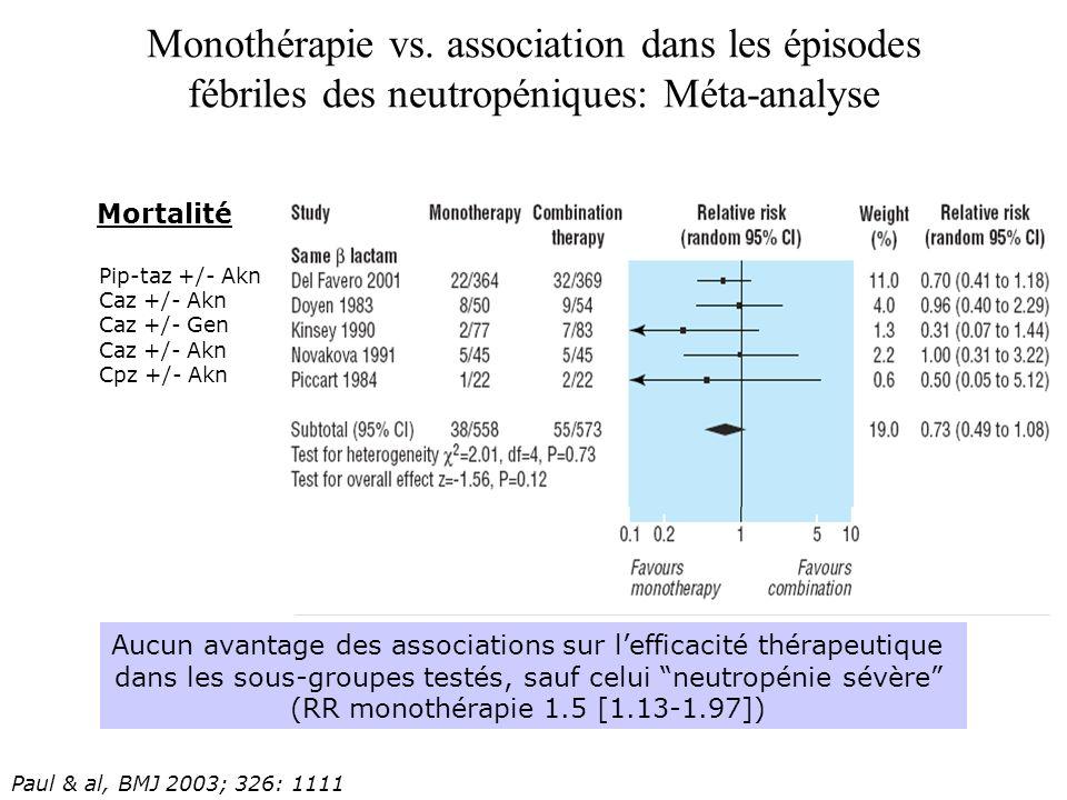 Monothérapie vs. association dans les épisodes fébriles des neutropéniques: Méta-analyse Paul & al, BMJ 2003; 326: 1111 Pip-taz +/- Akn Caz +/- Akn Ca