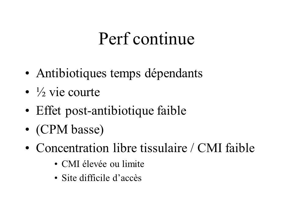 Perf continue Antibiotiques temps dépendants ½ vie courte Effet post-antibiotique faible (CPM basse) Concentration libre tissulaire / CMI faible CMI é