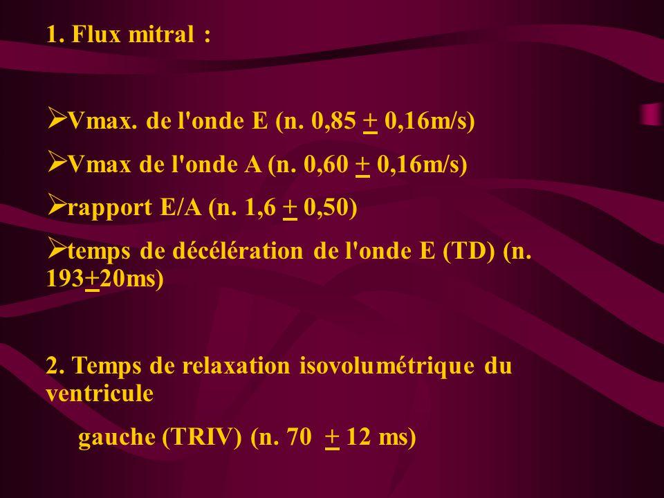 1. Flux mitral : Vmax. de l'onde E (n. 0,85 + 0,16m/s) Vmax de l'onde A (n. 0,60 + 0,16m/s) rapport E/A (n. 1,6 + 0,50) temps de décélération de l'ond