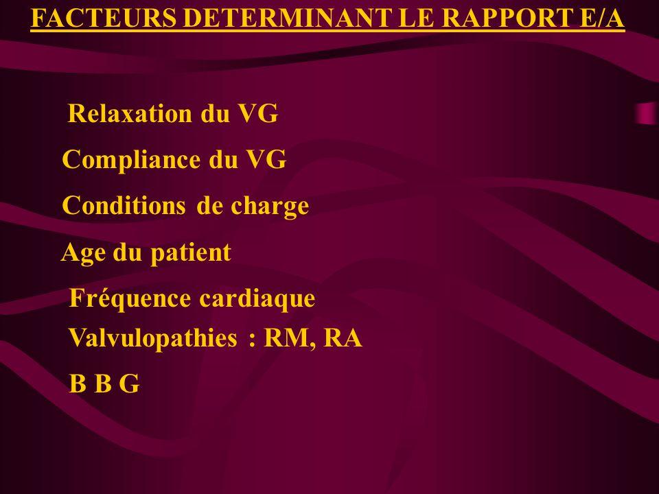 FACTEURS DETERMINANT LE RAPPORT E/A Relaxation du VG Compliance du VG Conditions de charge Age du patient Fréquence cardiaque Valvulopathies : RM, RA
