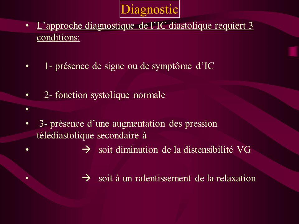 Diagnostic Lapproche diagnostique de lIC diastolique requiert 3 conditions: 1- présence de signe ou de symptôme dIC 2- fonction systolique normale 3-