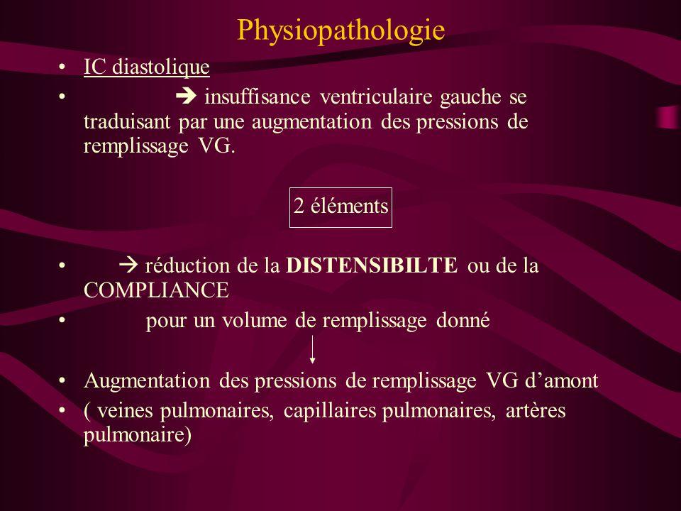 Physiopathologie IC diastolique insuffisance ventriculaire gauche se traduisant par une augmentation des pressions de remplissage VG. 2 éléments réduc
