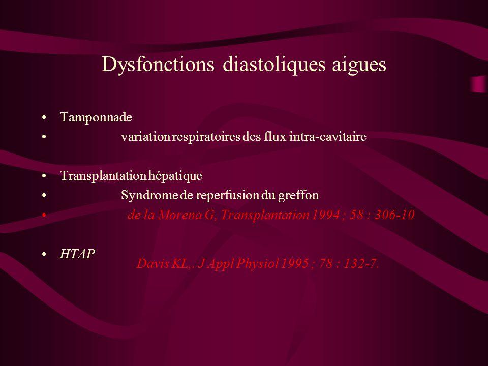 Dysfonctions diastoliques aigues Tamponnade variation respiratoires des flux intra-cavitaire Transplantation hépatique Syndrome de reperfusion du gref