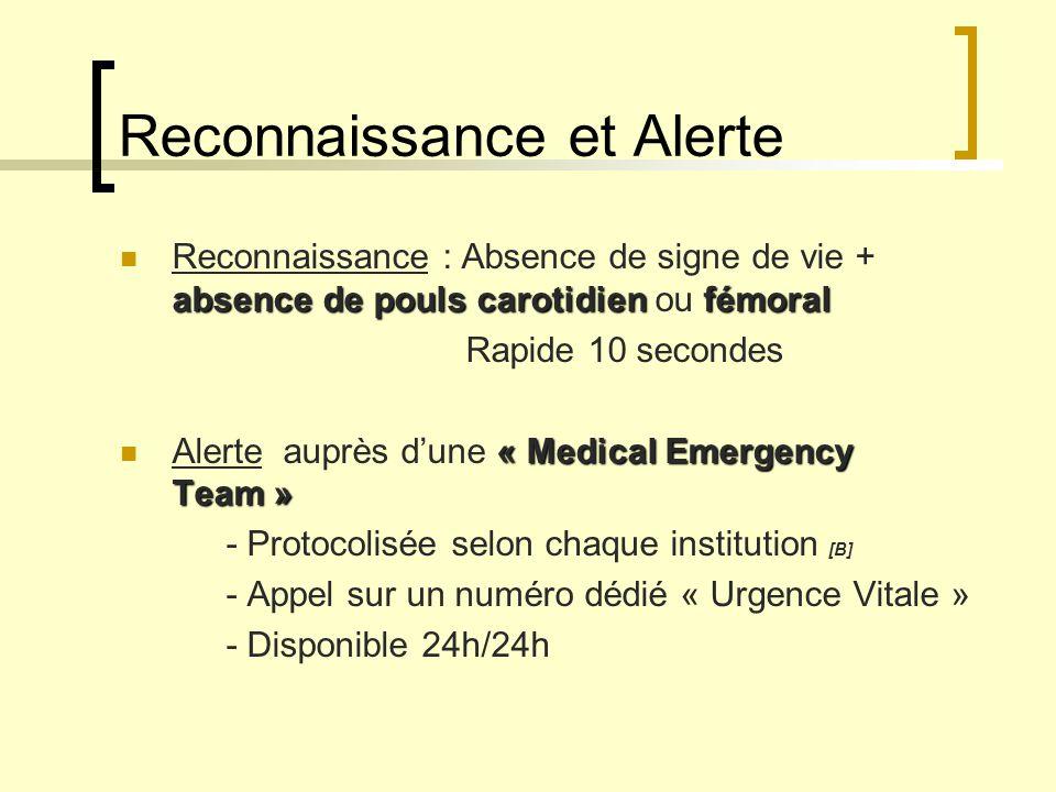 Reconnaissance et Alerte absence de pouls carotidienfémoral Reconnaissance : Absence de signe de vie + absence de pouls carotidien ou fémoral Rapide 1